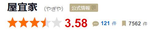 屋宜家の食べログ点数3.58
